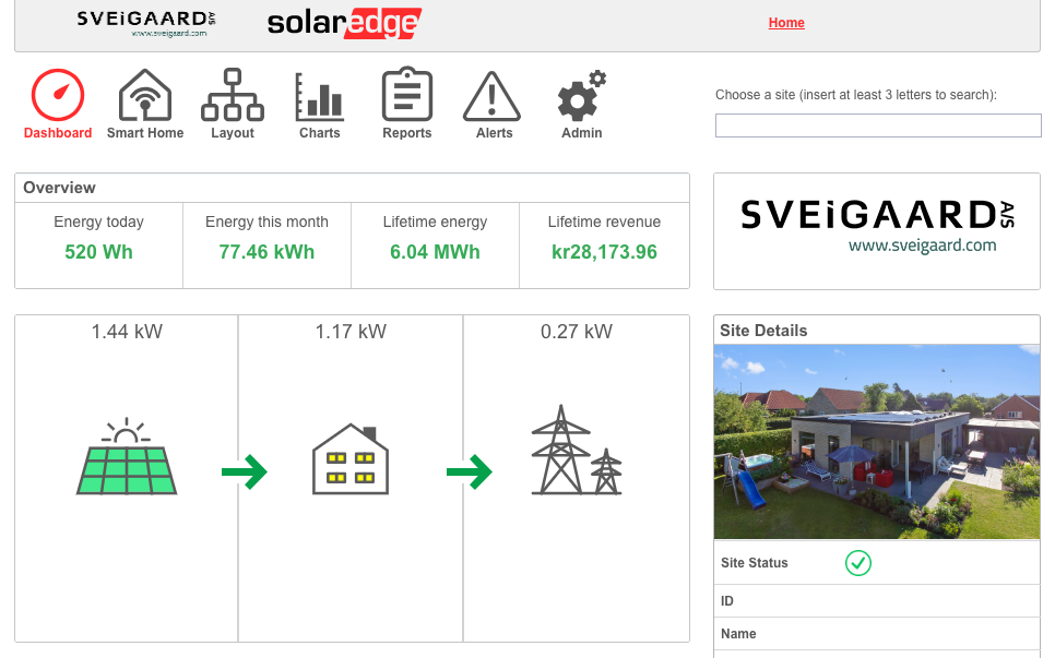 SolarEdge Smart Energy